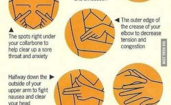 Pressure Points Life Hack