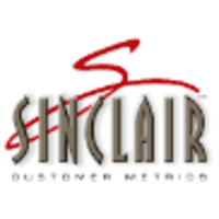 Sinclair Mystery Shopping